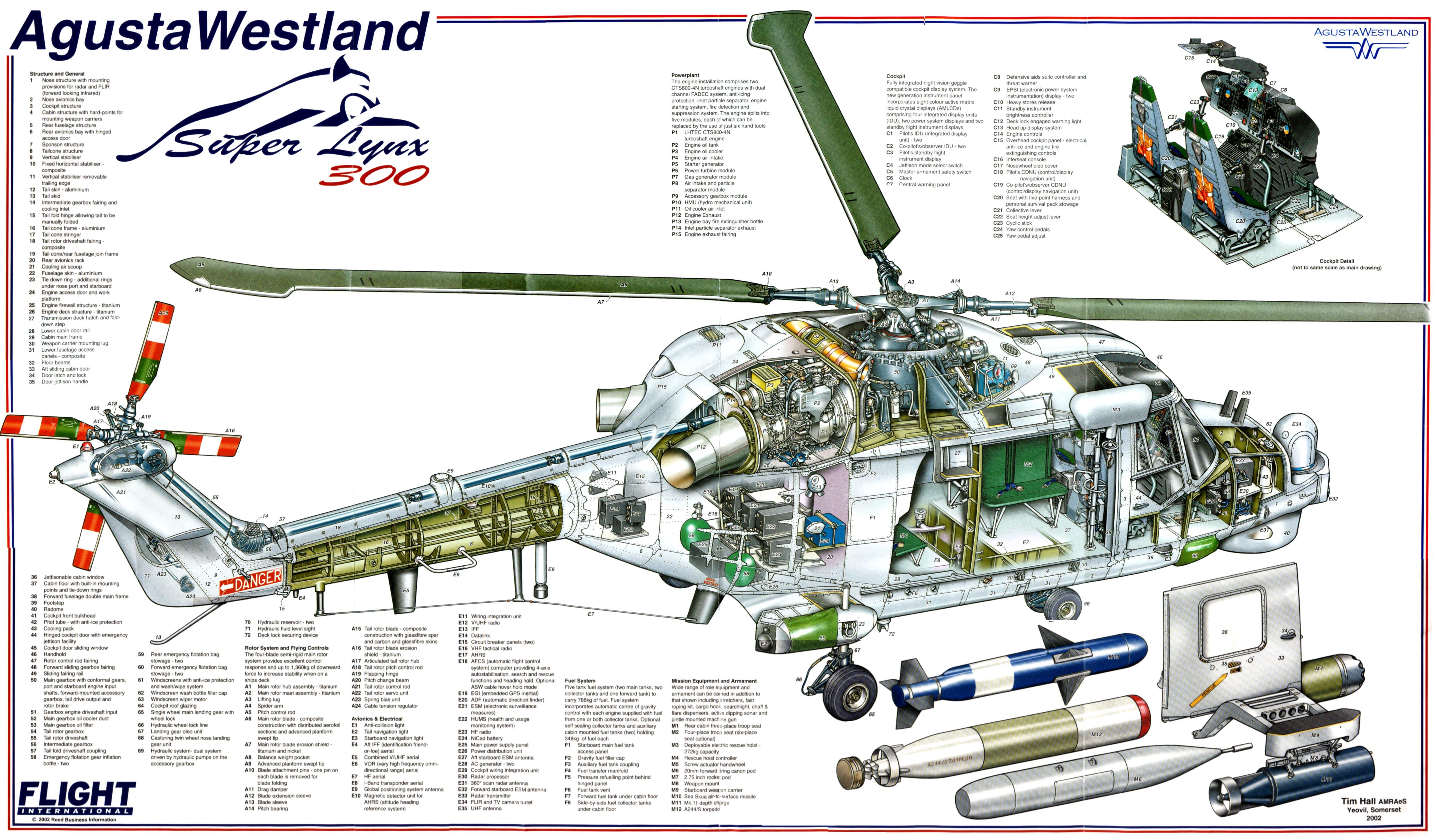 直升飞机的外形结构图内容|直升飞机的外形结构图版面设计