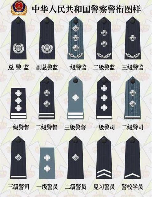 2015年警察新警衔肩章_警察的肩章很警衔怎么分的