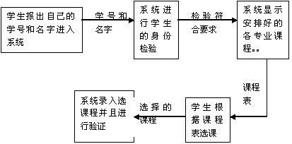 电路 电路图 电子 户型 户型图 平面图 原理图 413_204