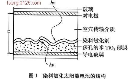 染料敏化太阳能电池的基本结构及工作原理